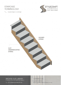 Stair Terminology:  Housed vs Cut Stringer